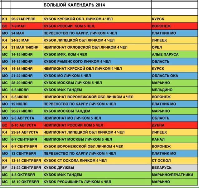 Большой календарь на 2014 сезон по ловле фидером