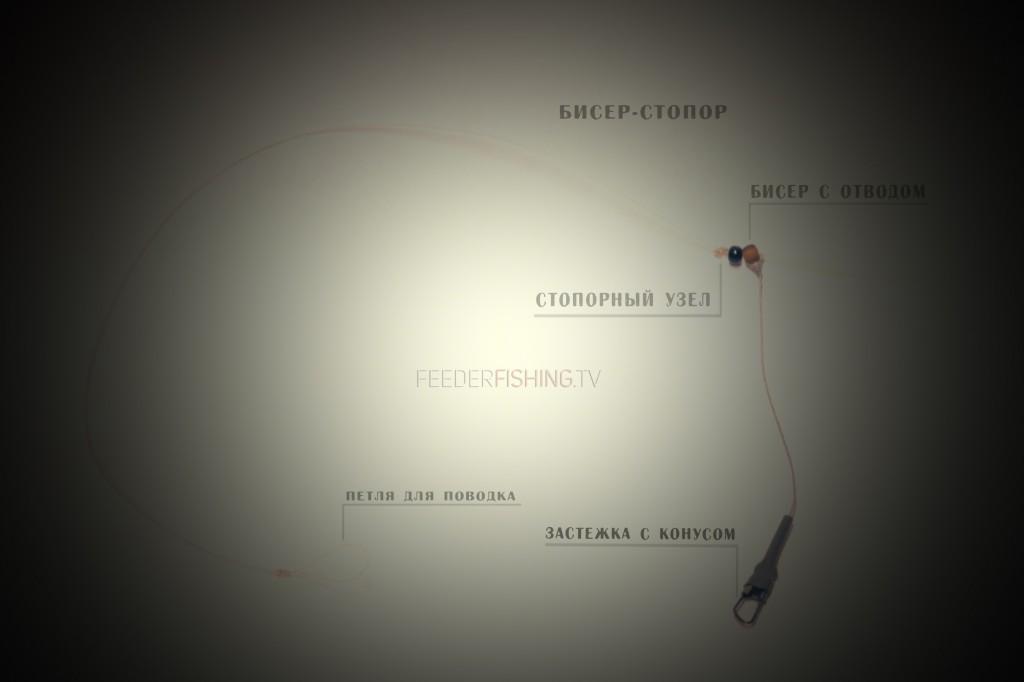 Feederfishing.tv оснастка 11