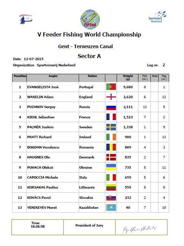 world championship feeder 2015
